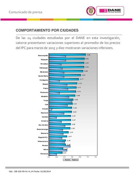 ipc en colombia del 2010 al 2015 ipc marzo 2015 205 ndice del precios al consumidor colombia