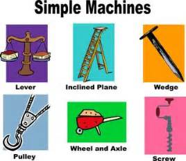 msp158 chapter 3 work and simple machines
