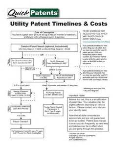 utility patent application template provisional patent application