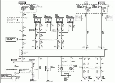 chevy hhr 2006 door locks wiring diagram 2006 chevy
