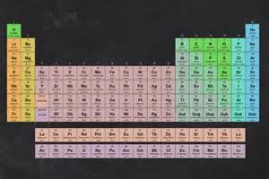 elements periodic table element quiz entertainment