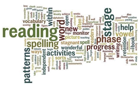 ell pattern words instructing within word pattern overview