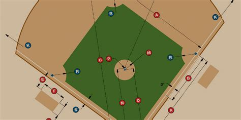 ultimate field layout baseball diamond dimensions how to layout your ballfield
