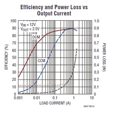 power loss in resistor power loss in resistor 28 images what you might want to about electricity before you talk to