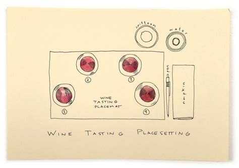 Wine Tasting Mat by Cantina Tessari How To Host A Wine Tasting Dinner