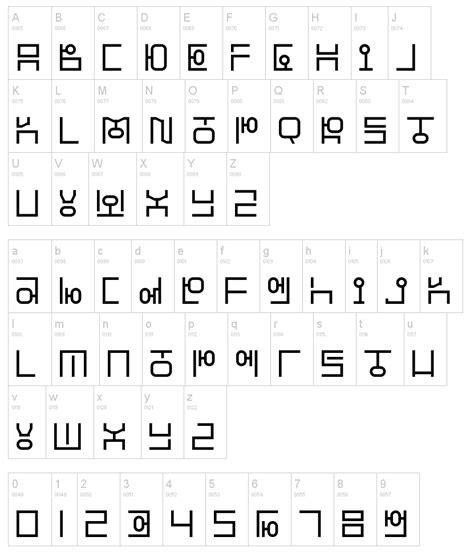 Korean Letter hangeul alphabet letters related keywords hangeul