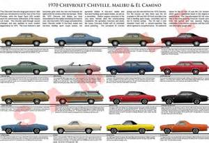 related keywords suggestions for chevelle models