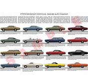 1970 Chevrolet Chevelle Malibu El Camino Model Chart Poster SS 454 396