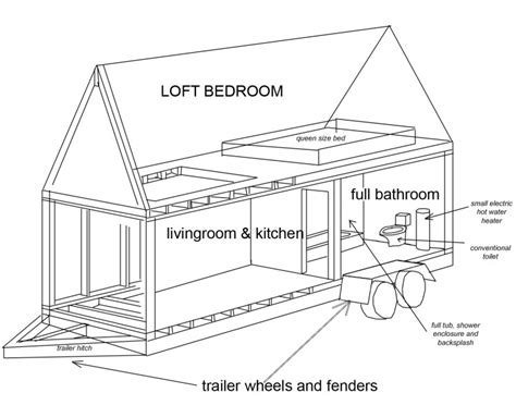 tiny house project plans the small house project