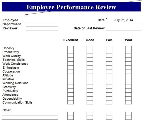 performance review template annual performance review form template