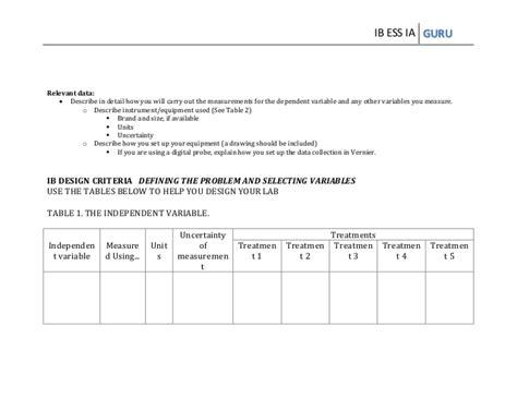 design lab criteria ib physics ib ess guidelines for lab design