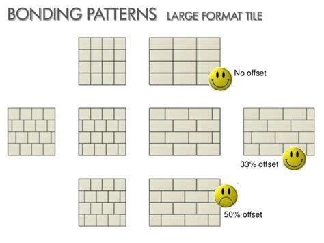 layout for large format tile designing with tile