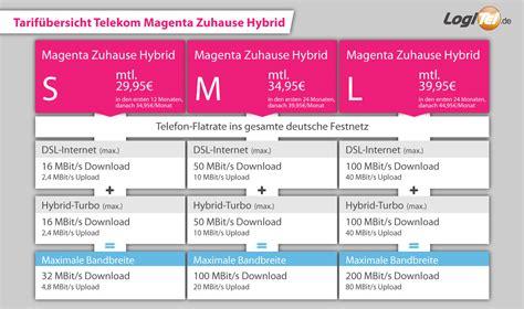 zuhause telekom telekom magenta zuhause hybrid turbo durch dsl lte