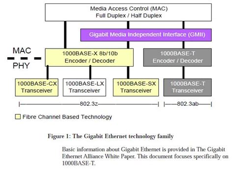 gigabit ethernet wiring diagram wiring diagram 2018