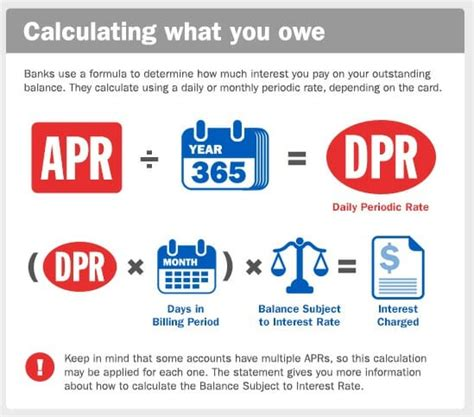 what is apr and how what is apr understanding exactly how apr works