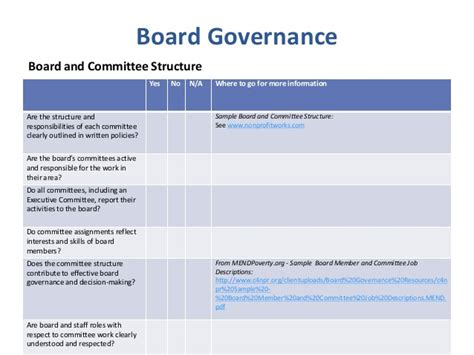 Board Governance Nonprofit Best Practice Checklist Board Roles And Responsibilities Template