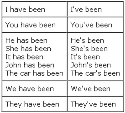 Simple Present Tense Exles Present Continuous Tense And The Present