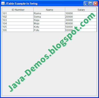 create table in java swing creating a jtable in swing effortlessly exle