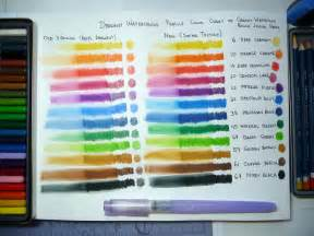 watercolor colored pencils lung sketching scrolls new derwent watercolour pencils