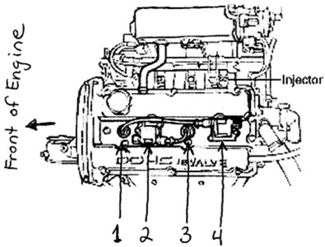 2001 Kia Engine Diagram 2001 Kia Sephia Starter Wiring Diagram Fixya