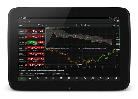 netdania mobile app netdania stock forex trader applications android sur