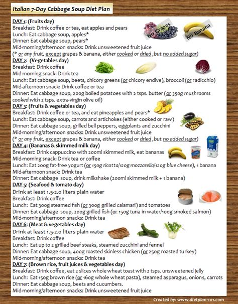 Cabbage Soup Detox Diet Plan Recipe by Does 7 Day Cabbage Soup Diet Plan Really Work Page 2 Of