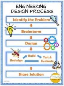 Engineering Design Process Worksheet by 1000 Ideas About Engineering Design Process On