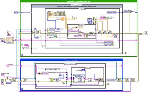 detect pattern in image labview ac dc metal detector for building application solutions
