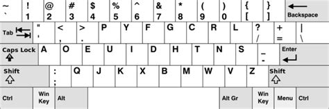 keyboard layout best alternative keyboard layouts explained should you switch