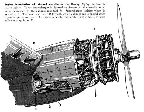 B 17 Sketches by Litot B 17 Index