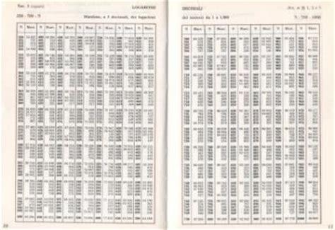 tavole logaritmiche pdf tavole numeriche radici quadrate fino a 10000 da stare