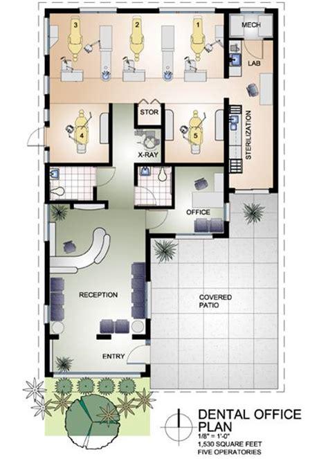 home office design planner مشروع عيادة اسنان كيف أبدأ