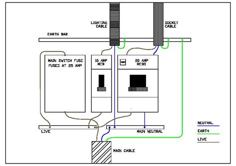 wiring diagram for consumer unit garage wiring free