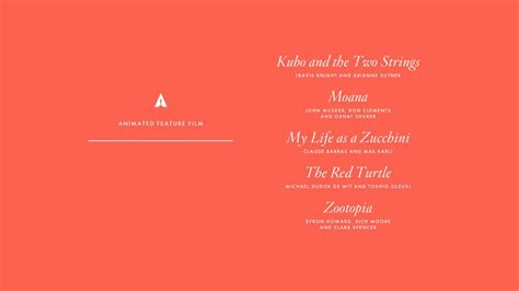 film oscar award 2017 here are the 2017 oscar nominations complete list
