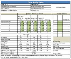 Time Motion Study Excel Template by Study Timetable Template For High School Students 1000