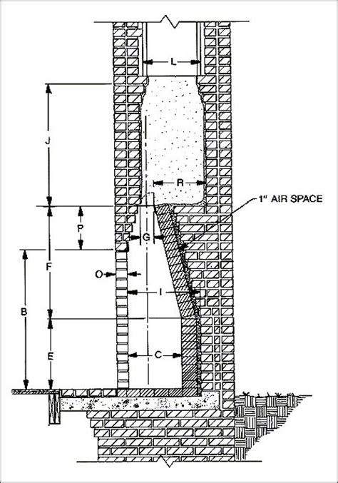 Fireplace Chimney Construction by Fireplace Construction Plans Search Inez