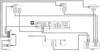 2006 fleetwood motorhome wiring diagrams motorhome free printable wiring diagrams
