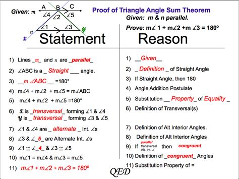 list of reasons for geometric proofs reference geometry statements and reasons worksheet worksheets for
