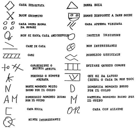 simboli zingari sel segrate aprile 2009