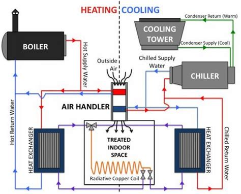 basic hvac diagrams basic free engine image for user