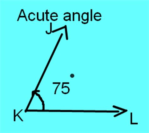 Drawing 75 Degree Angle Compass by How Do We Construct 75 Degree Using Ruler And Compass