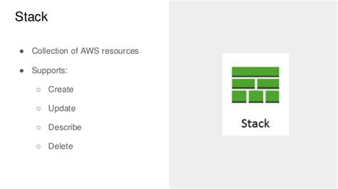 cloudformation template generator managing aws infrastructure using cloudformation