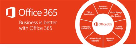 microsoft office 365 business softsolutionworks