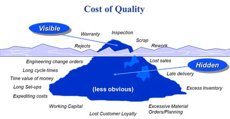 quality matters accelerating the adoption of quality
