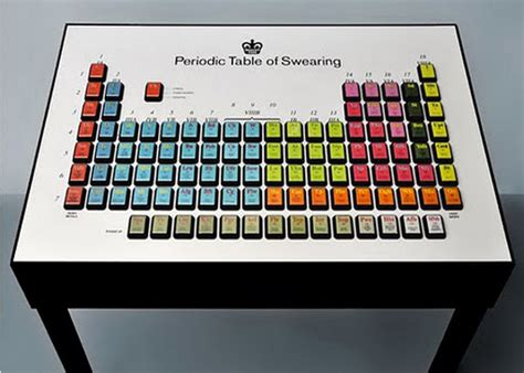 Periodic Table Of Swearing Coffee Table Incredible Things Periodic Coffee Table