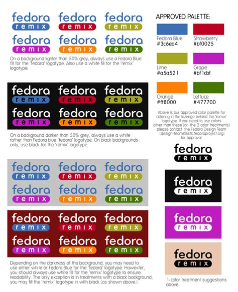 guidelines design rules legal secondary trademark usage guidelines fedora