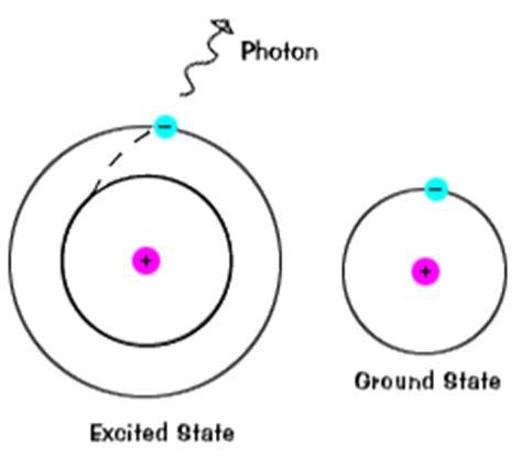 the electromagnetic spectrum radio waves to cosmic rays