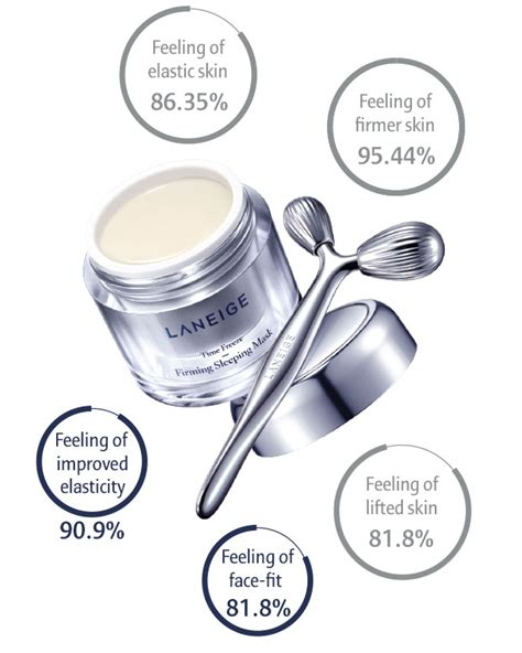 Laneige Time Freeze skincare time freeze fit roller laneige my