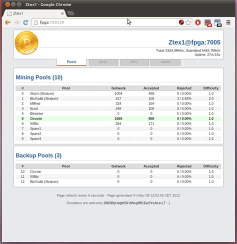 Software Mining Bitcoin the 4 best bitcoin mining software