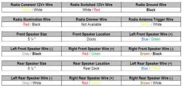 1997 honda accord car stereo and wiring diagram